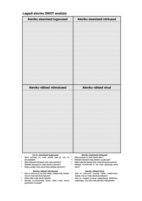 Lagedi SWOT 2017 PDF copy